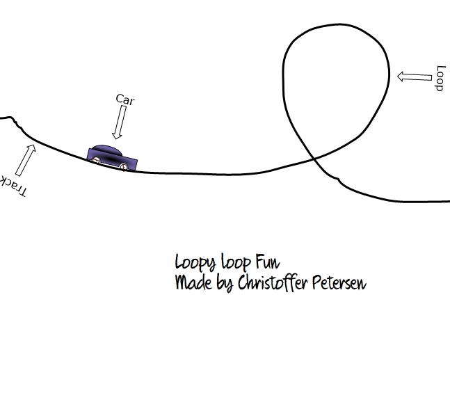 loopyloop.PNG
